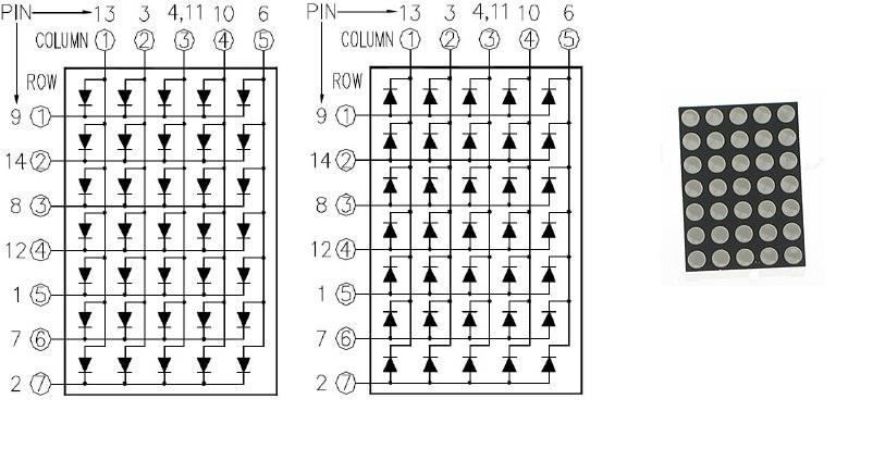 not 7  5 u00d77 dot matrix display uygulamas u0131